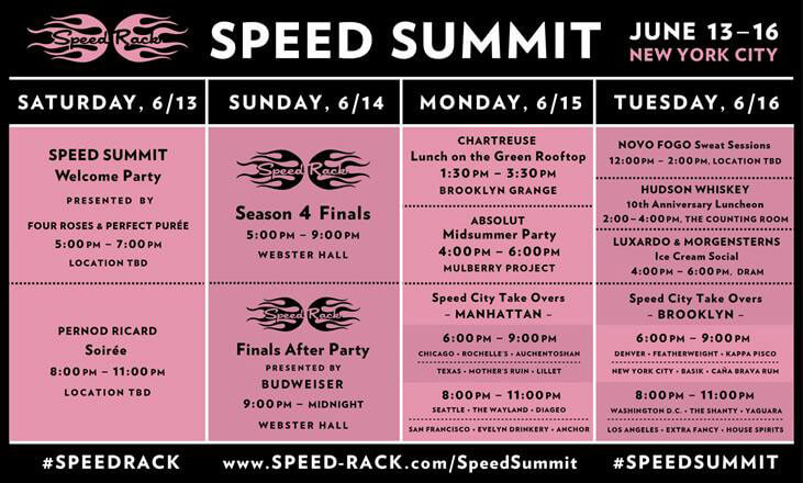 Speed Rack Schedule