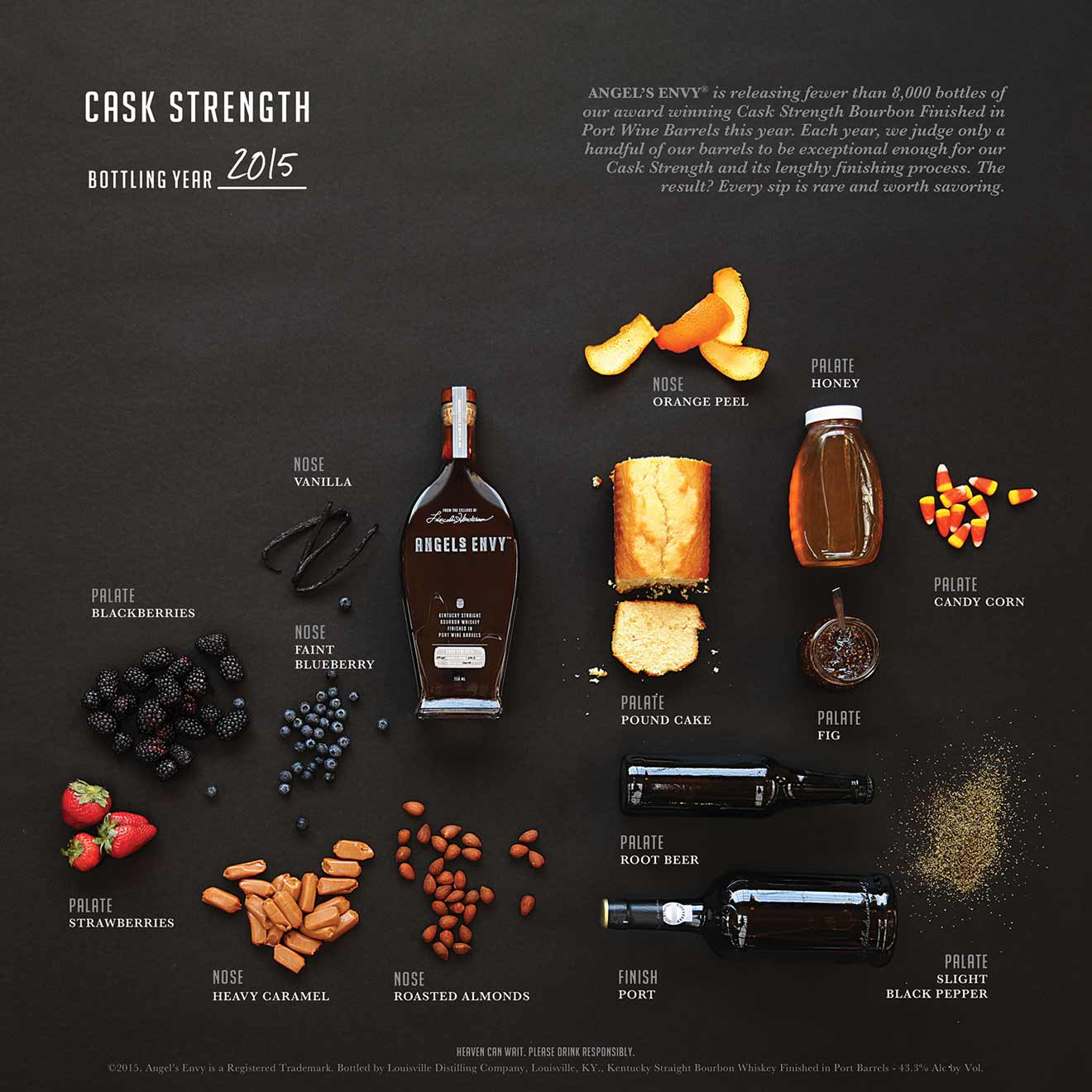 Angel's Envy Cask Notes infographic