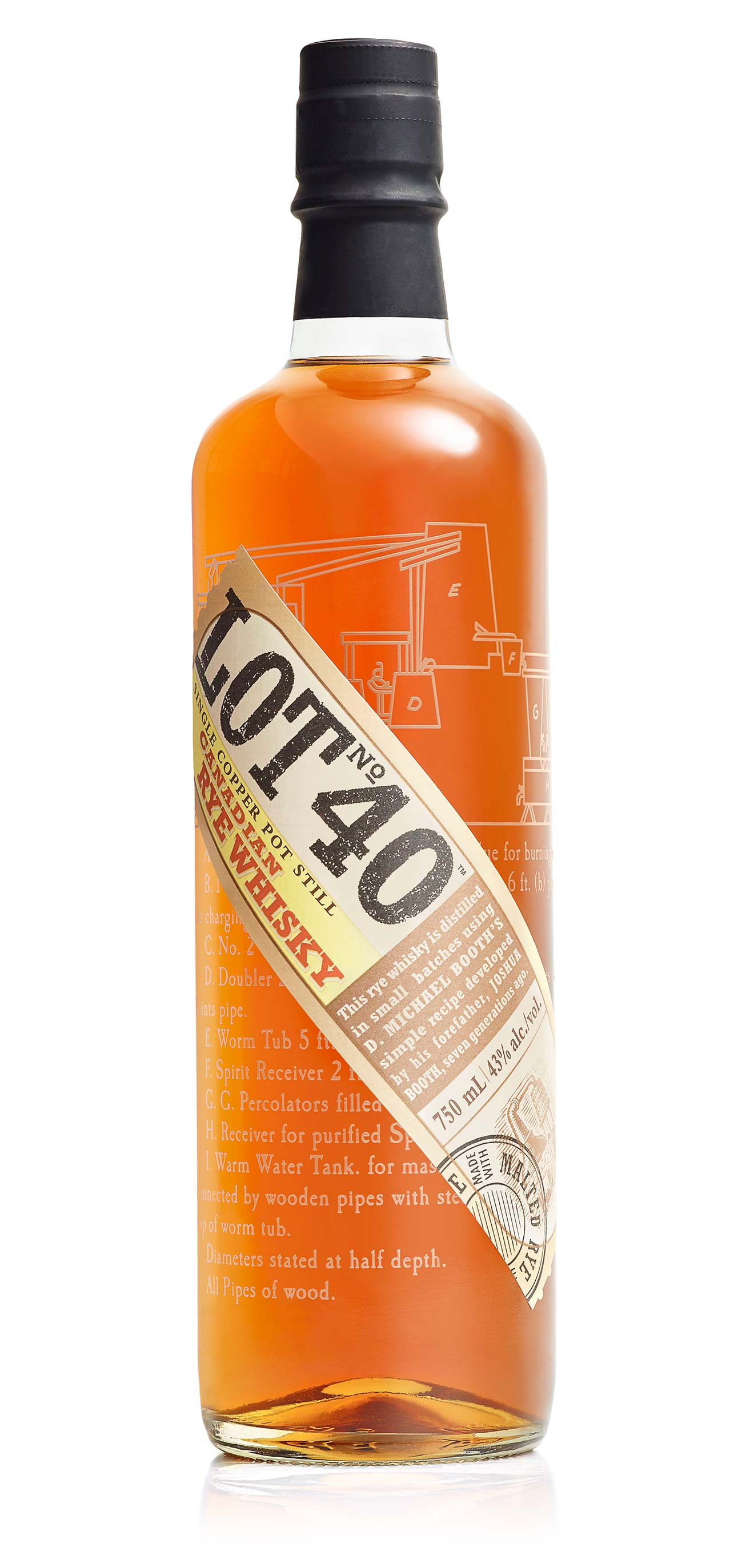 Lot No. 40 - Canadian Whisky of the Year, featured brands