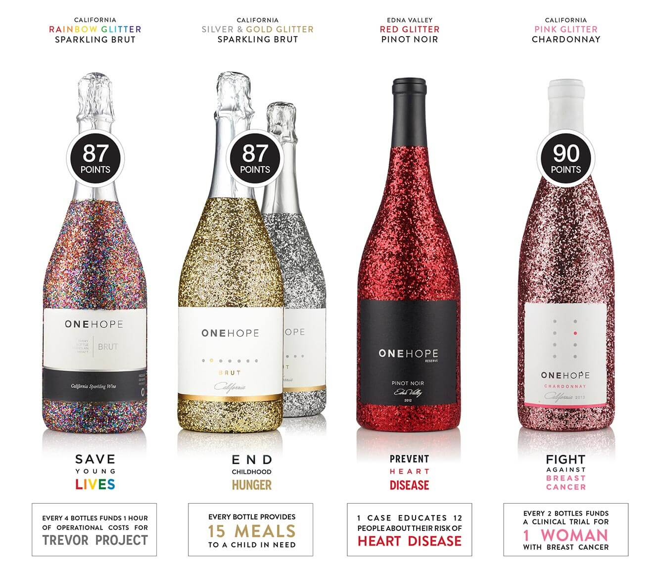 ONEHOPE Wine Glitter Collection