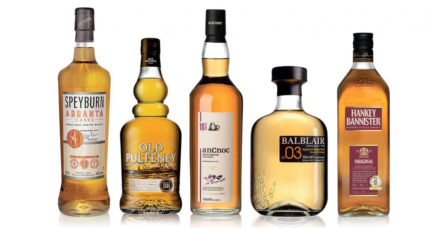 International Beverage Named Whisky Distiller of the Year, featured image