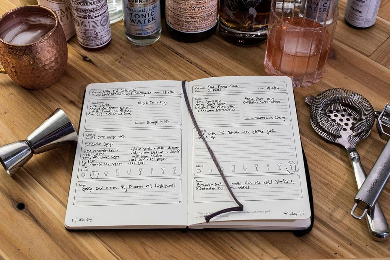 House Cocktail Recipe Journal Recipes Continued