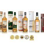 World Class Wins for International Beverage Brands, featured image