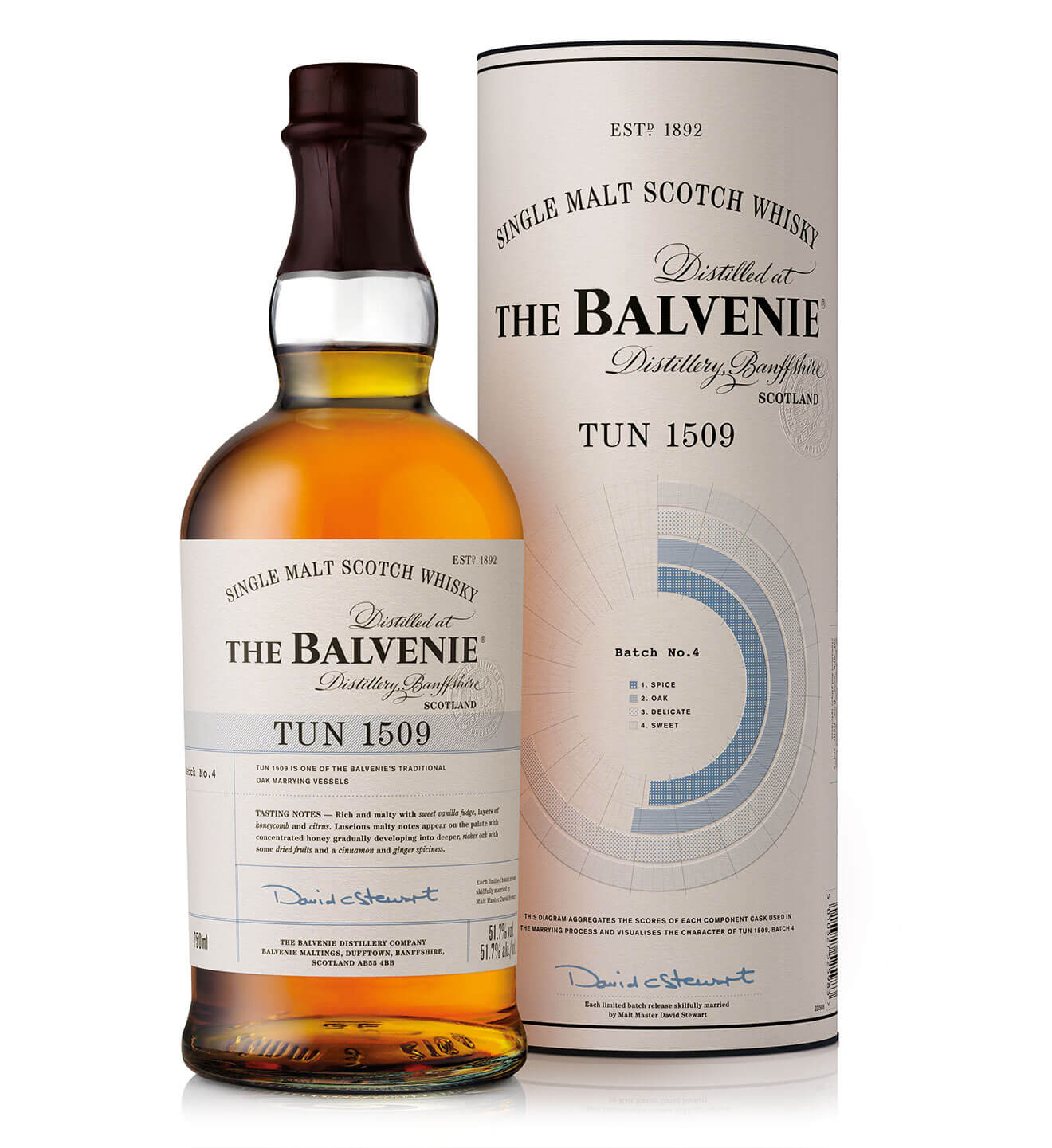 The Balvenie Tun 1509 Series, package and bottle